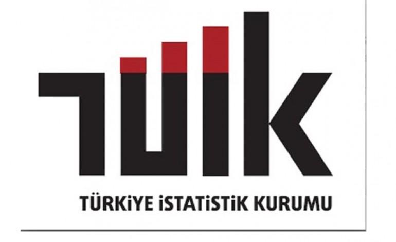 Yapı İzin İstatistikleri, Ocak-Aralık, 2014