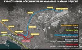 Kadıköy-Sabiha Gökçen Havalimanı arası 46 dakikaya düşecek