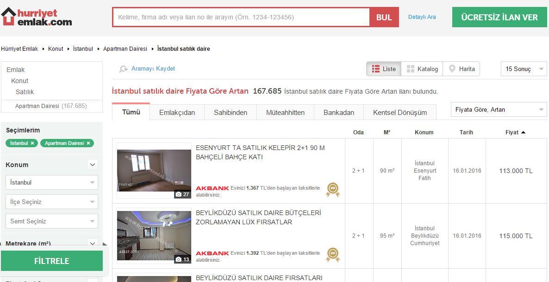 hürriyetemlak.com İstanbul'da ki en ucuz ev ilanı