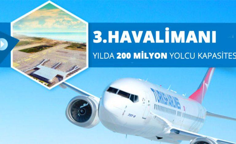3. Havalimanı'nın Arnavutköy'e Etkisi