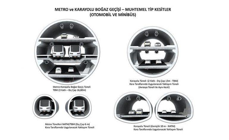 3 Katlı Büyük İstanbul Tüneli Projesi için yeni ihale tarihi belli oldu