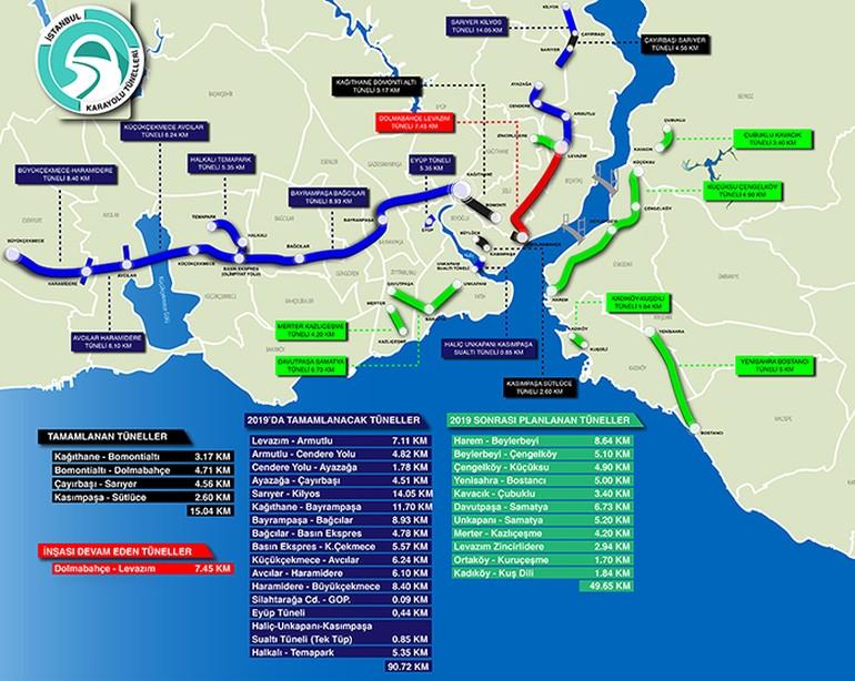 istanbula-11-yeni-tunel-geliyor