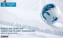 İnşaat malzemeleri ihracatı  yılın ilk ayında, geçen yılın Ocak ayına göre %30,8 arttı
