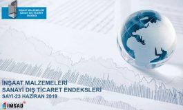 Türkiye İmsad İnşaat Malzemeleri Sanayi Dış Ticaret Endeksi Haziran 2019
