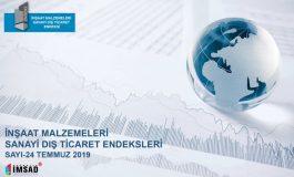 Türkiye İmsad Sanayi Dış Ticaret Endeksi Temmuz 2019