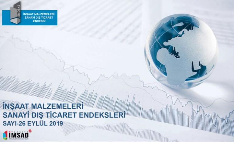 Türkiye İmsad İnşaat Malzemeleri Sanayi Dış Ticaret Endeksi Eylül 2019
