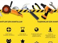 Müteahhitle Taşeronu Tanıştıran Platform, Taşeron Bankası