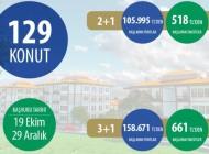 Toki, Kahramanmaraş'ta 129 Konutu Satışa Sundu